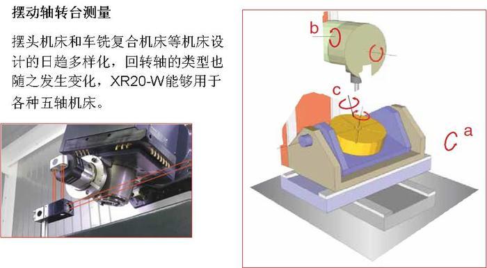 无线蓝牙摆角激光检测