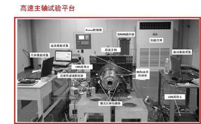 高速电主轴试验台